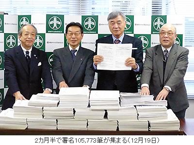2カ月半で署名105,773筆が集まる(12月19日)