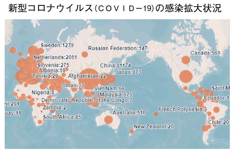 新型コロナウイルス(COVID-19)の感染拡大状況